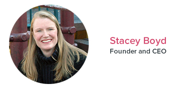Stacey-Biocard